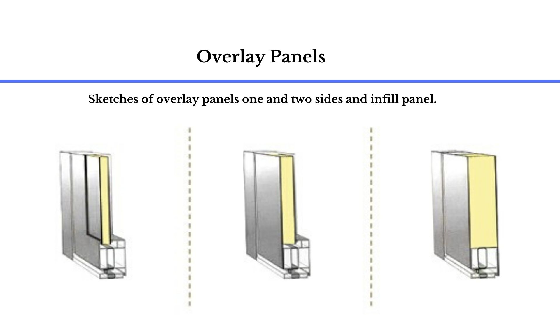 External door panels
